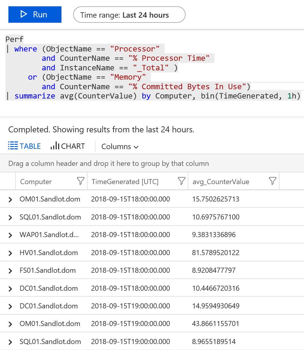 Log Analytics Summarize Operator