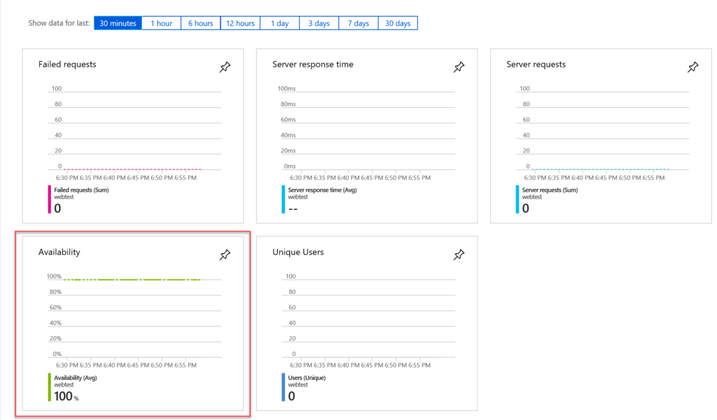 monitor website availability application insights