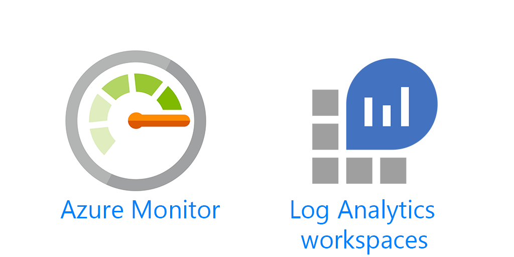 Find High CPU Processes in Azure Log Analytics Queries