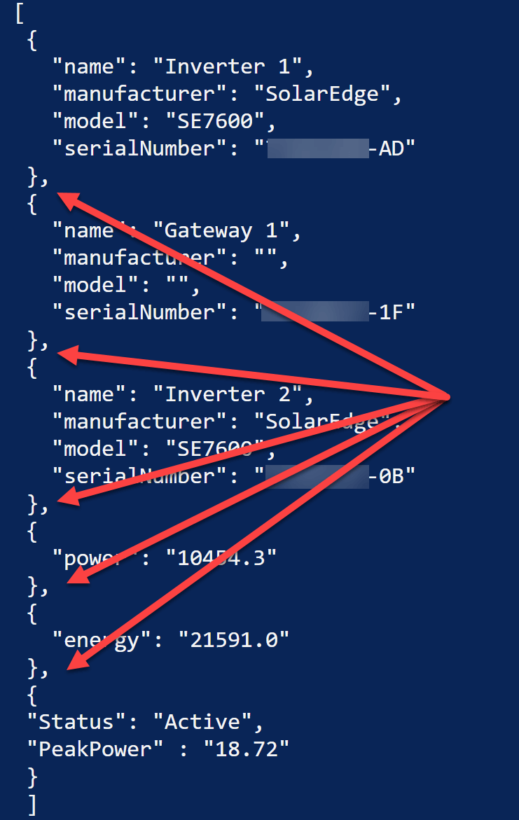 build json Payload powershell log analytics